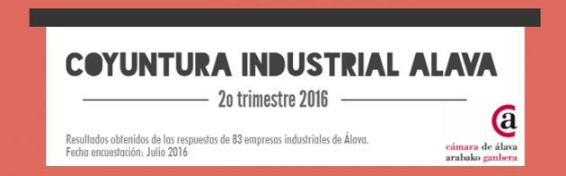 COYUNTURA INDUSTRIAL – 2º TRIMESTRE 2016: Crece la actividad de las empresas industriales de Álava