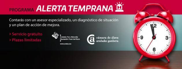 Alerta Temprana - Diagnósticos de competitividad